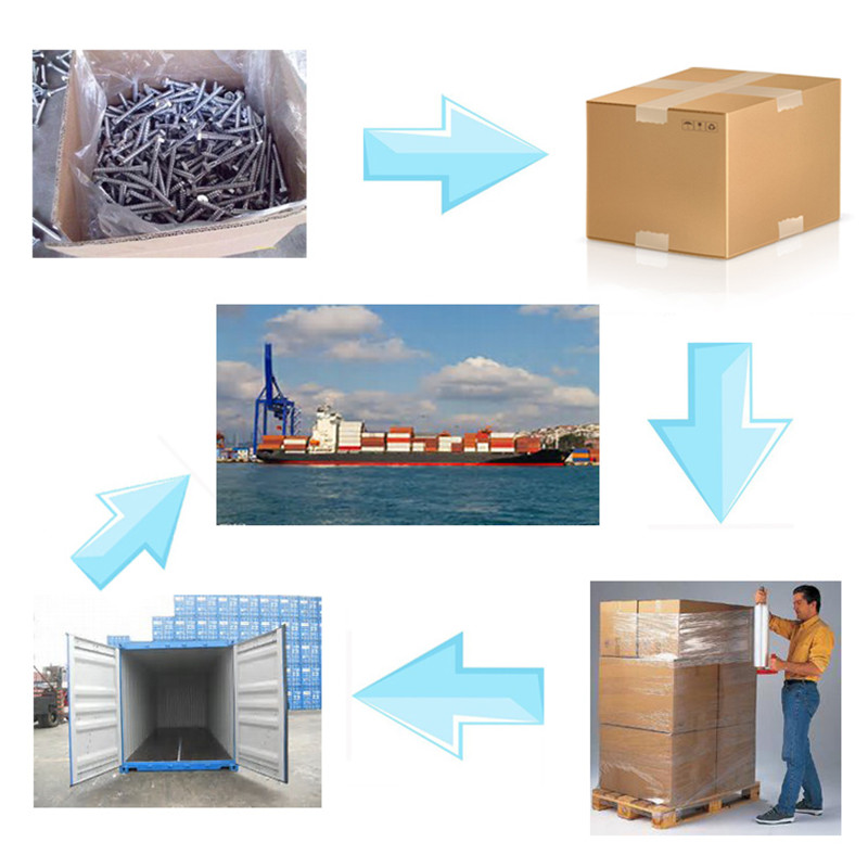 Paketimi dhe Transporti: